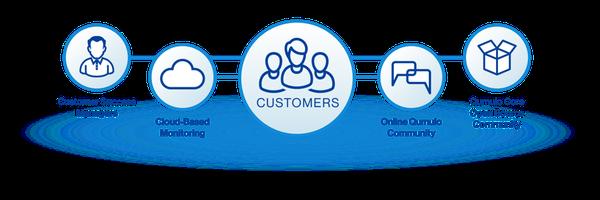 blogimage-customersuccess1