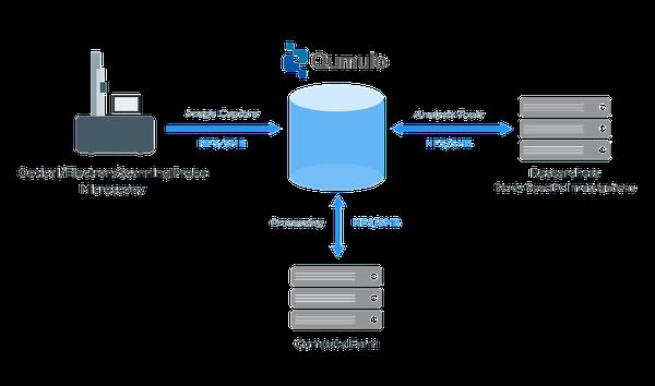 usecase-imaging-diagram