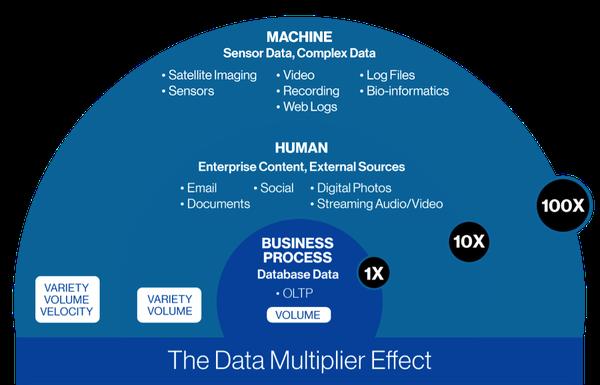 blogimage-machinedata1