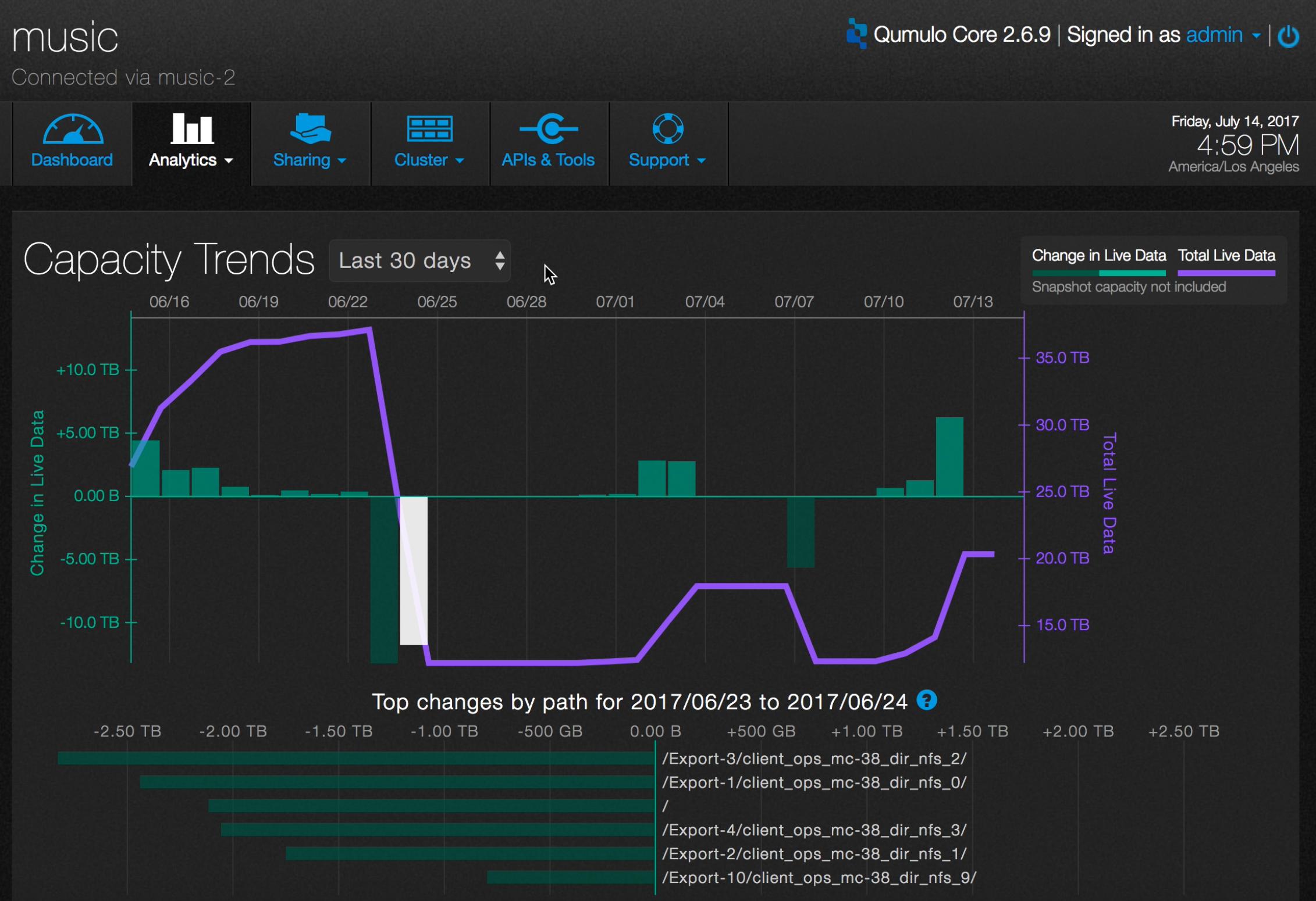 Capacity Trends Main Window